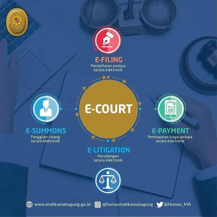 Ketum PERADAN Indranas Gaho Sambut Baik Kehadiran Sistem E-Court dan E-Litigasi